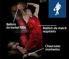 Boutique Integral Basketball