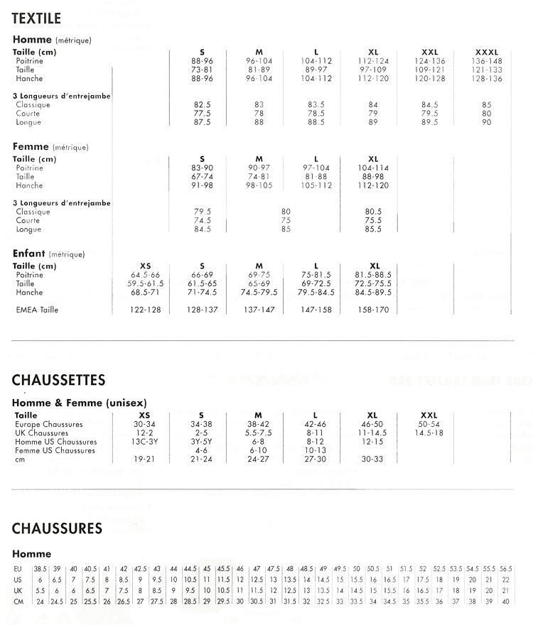 Grilles des tailles Nike - Correspondance des tailles Nike