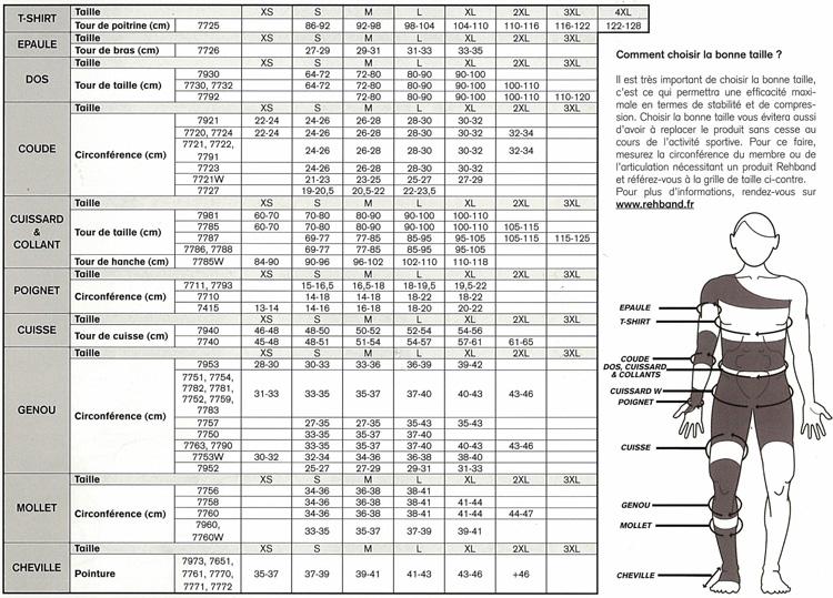 Grilles des tailles Rehband - Correspondance des tailles Rehband