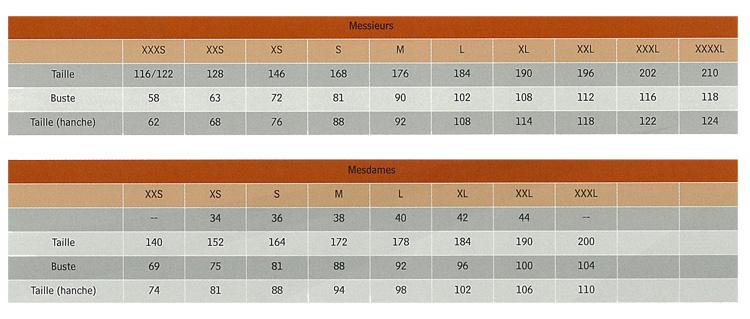 Grilles des tailles Spalding - Correspondance des tailles Spalding