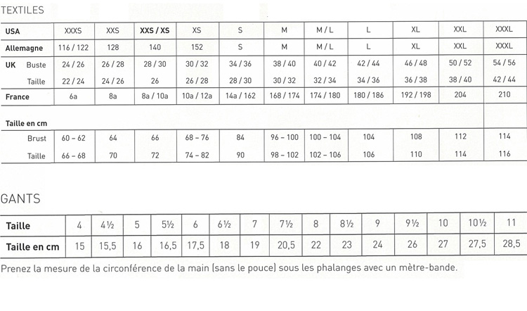 Grilles des tailles Uhlsport - Correspondance des tailles Uhlsport
